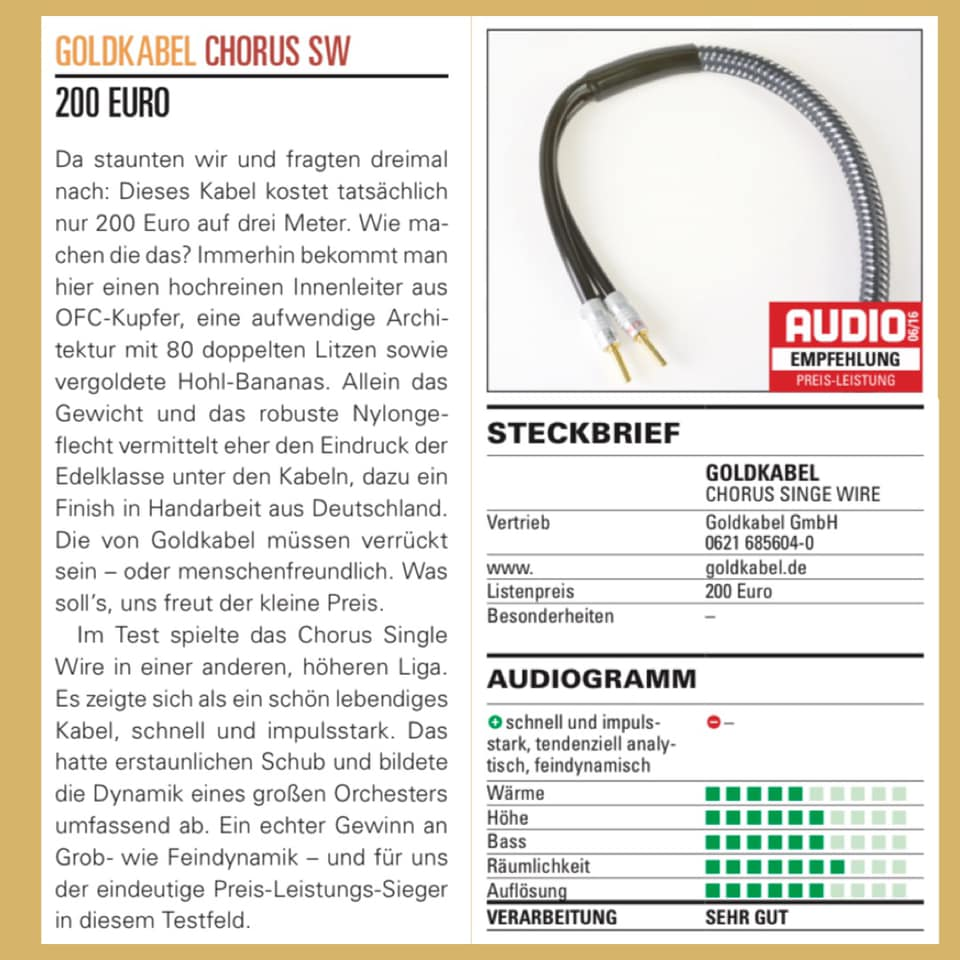 Chorus Single wire Test Audio