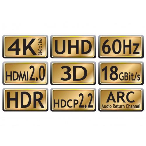 HDMI mAOC